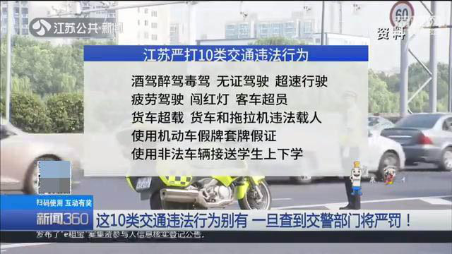 这10类交通违法行为别有!一旦查到江苏交警部门将严罚